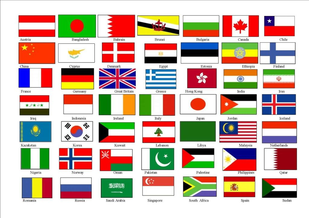 Flag Emojis and 2018 FIFA World Cup Russia